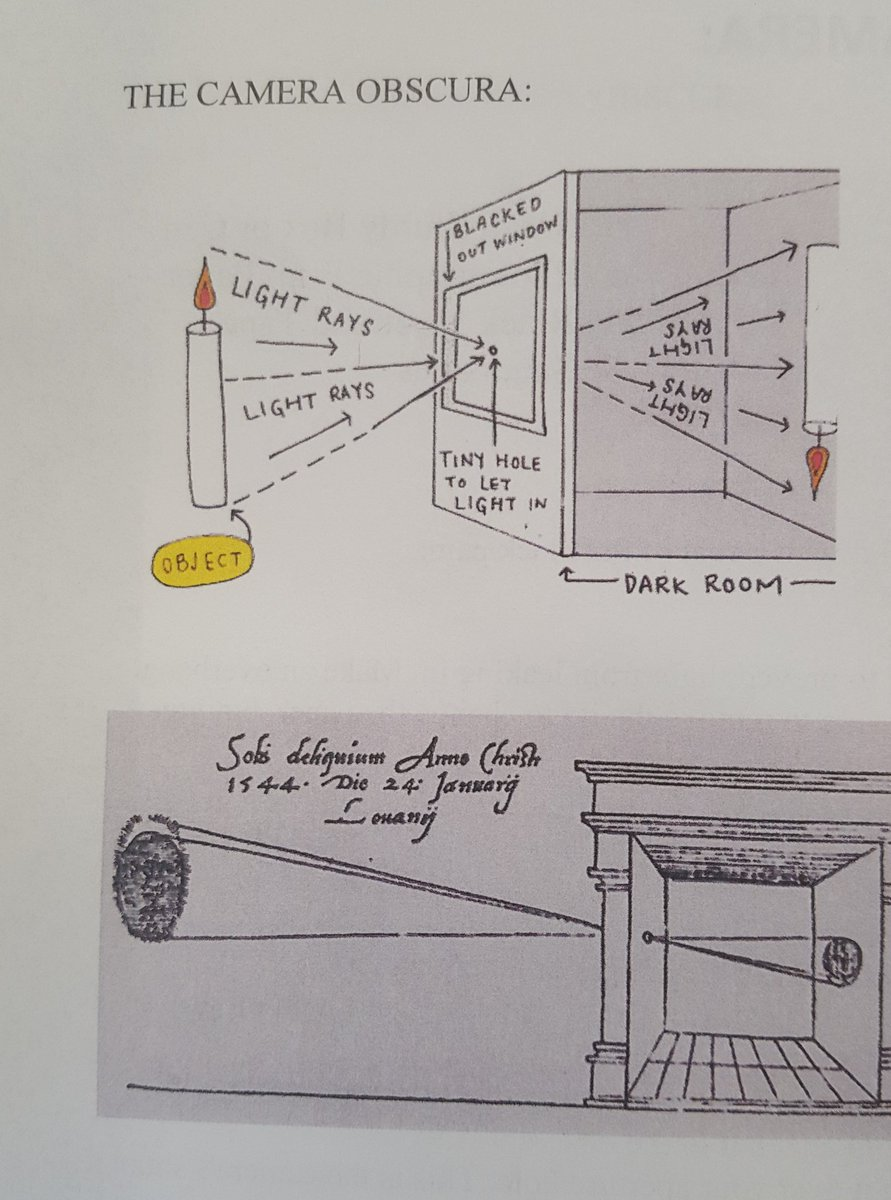 Jhs Art On Twitter We Built A Camera Obscura In Darkroom Diagram Photography Students Experienced What It Is Like To Be Inside Of