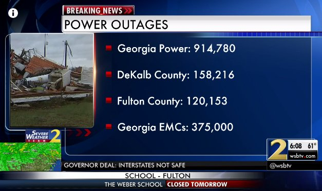 Ch: LIVE now on Ch  2: More than 1,000,000 power outages