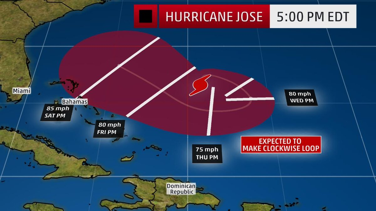 Here's why we're watching Hurricane #Jose in the western Atlantic: https://t.co/dgHHr704Jq