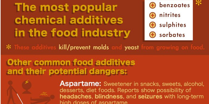 About food additives