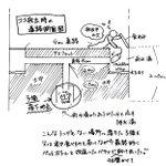 排水溝に落ちた子猫を救え!両親が子猫を助けた記録のまとめです。→blog.livedoor.jp/r…