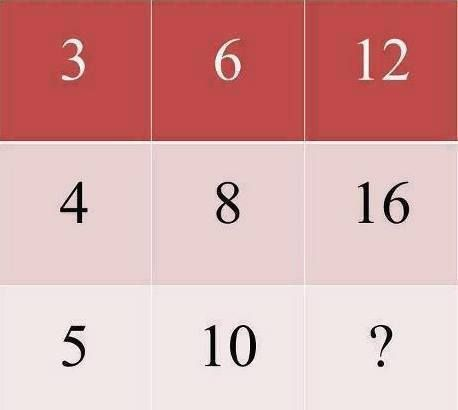 #dailyquiz #quiz #morningquiz #puzzle #iq #knowledge  Solve this puzzle<br>http://pic.twitter.com/Mg6X2wUQc8