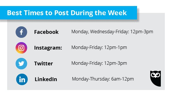Here's what time you should actually be posting on Twitter, Facebook, and Instagram. 🤔 https://t.co/3VHeBIBooe https://t.co/HkKue6gske