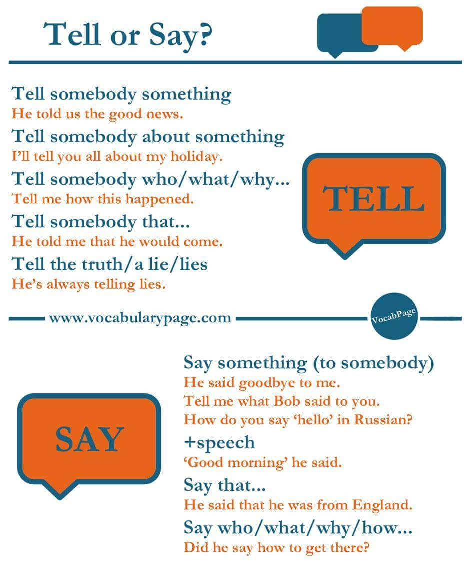 Influential English On Twitter Do You Say A Lie Or Tell A Lie