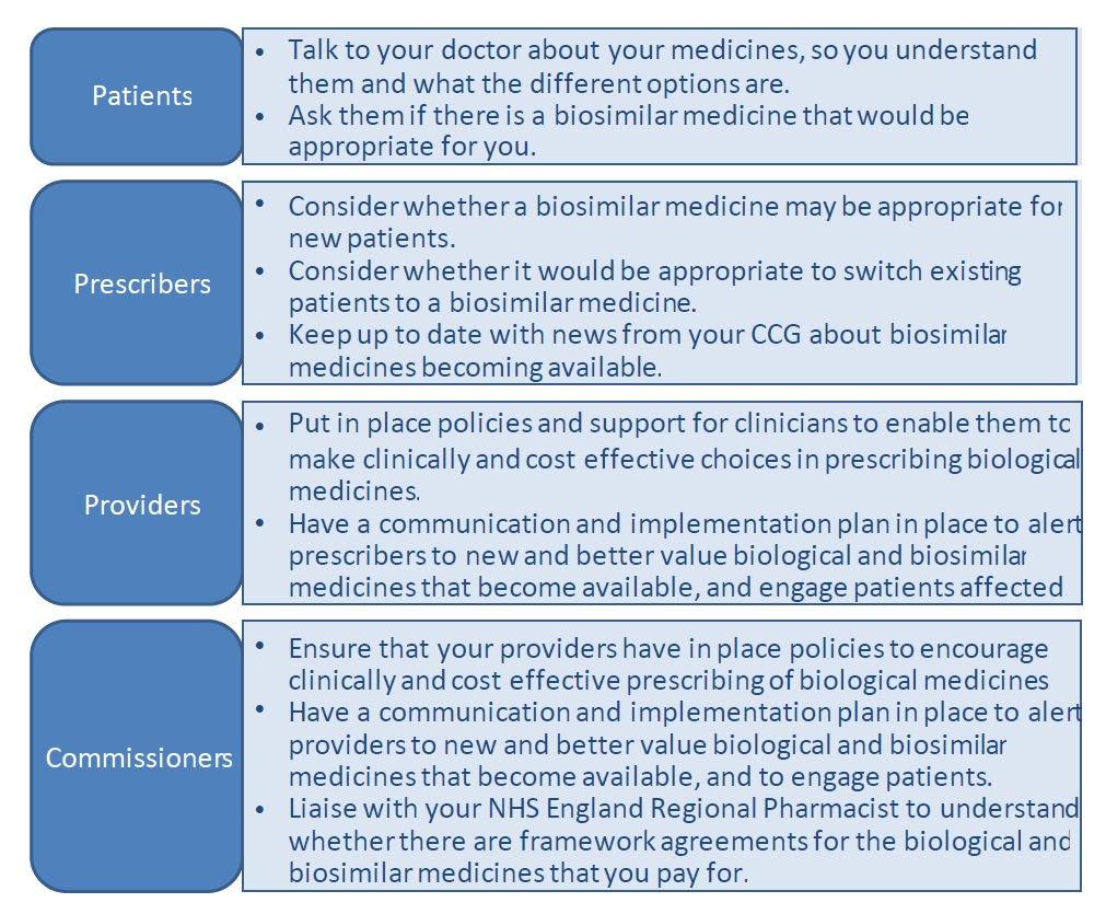 Andrew Davies On Twitter Range Of Responsibilities Patients To
