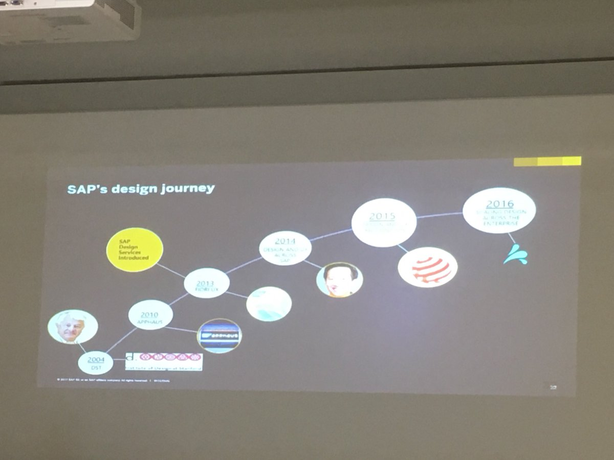 Breakout &#39;design thinking&#39;: SAP&#39;s design journey #uaac17 <br>http://pic.twitter.com/A9Yh14KOIS