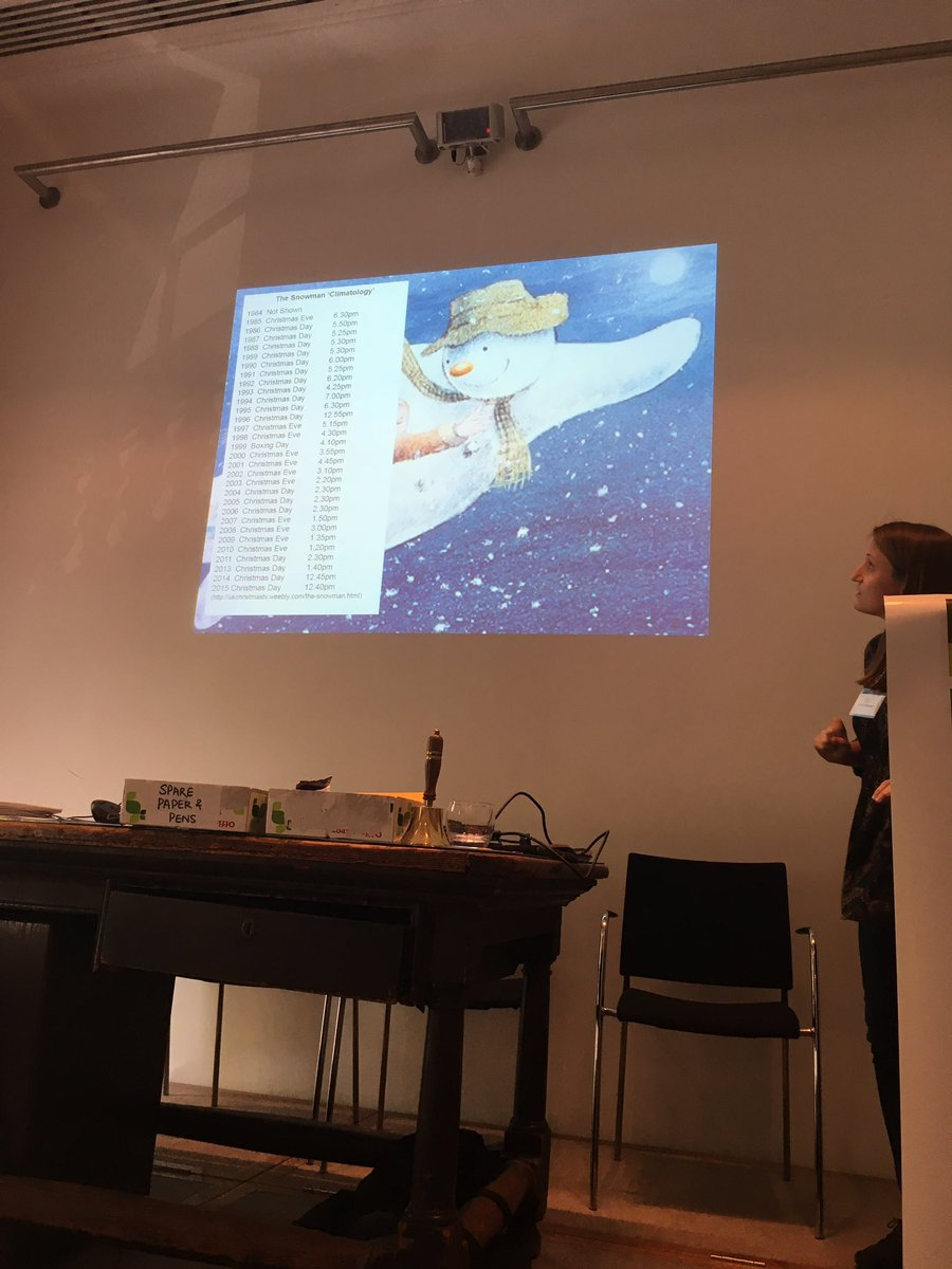 Predicting and estimating uncertainty of the time &#39;The Snowman&#39; was shown on Christmas Day 2016!  #UUEM <br>http://pic.twitter.com/OSXyOEuqmz
