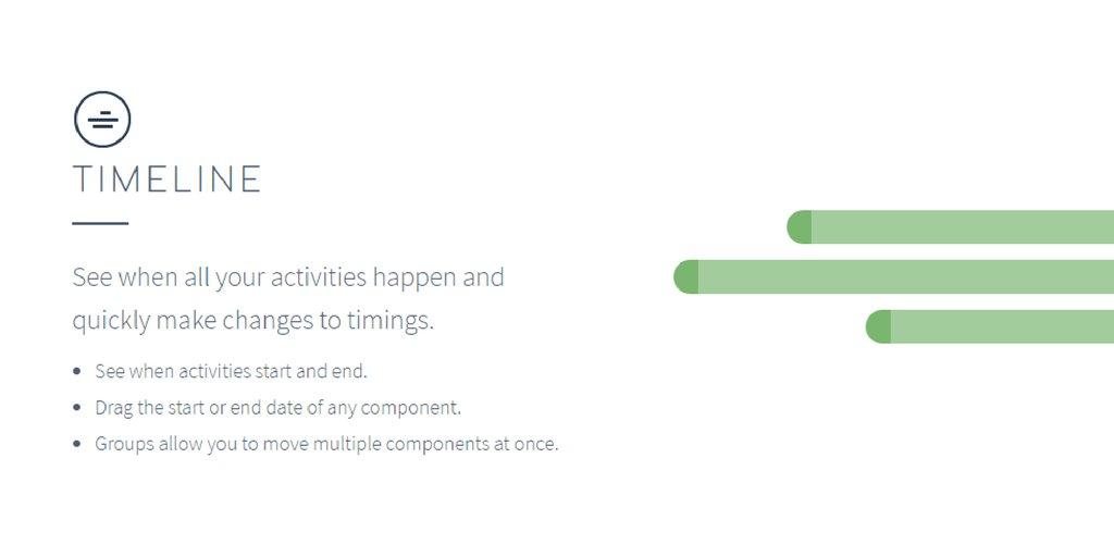 Timeline software