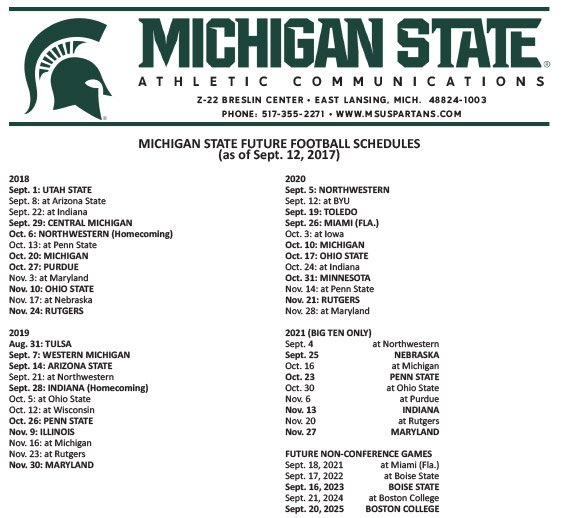 Michigan State Football On Twitter A Look At Msu S Future