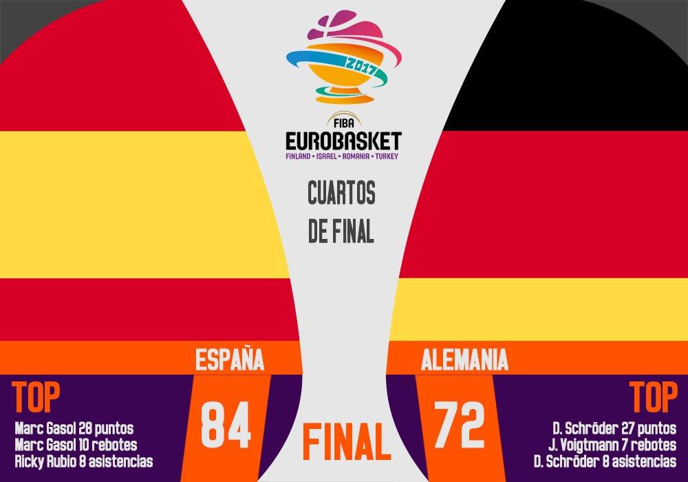 España-Alemania Eurobasket 2017