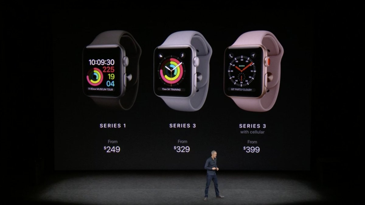 round watches on why gizmodo status s watch co t die apple twitter dream won the