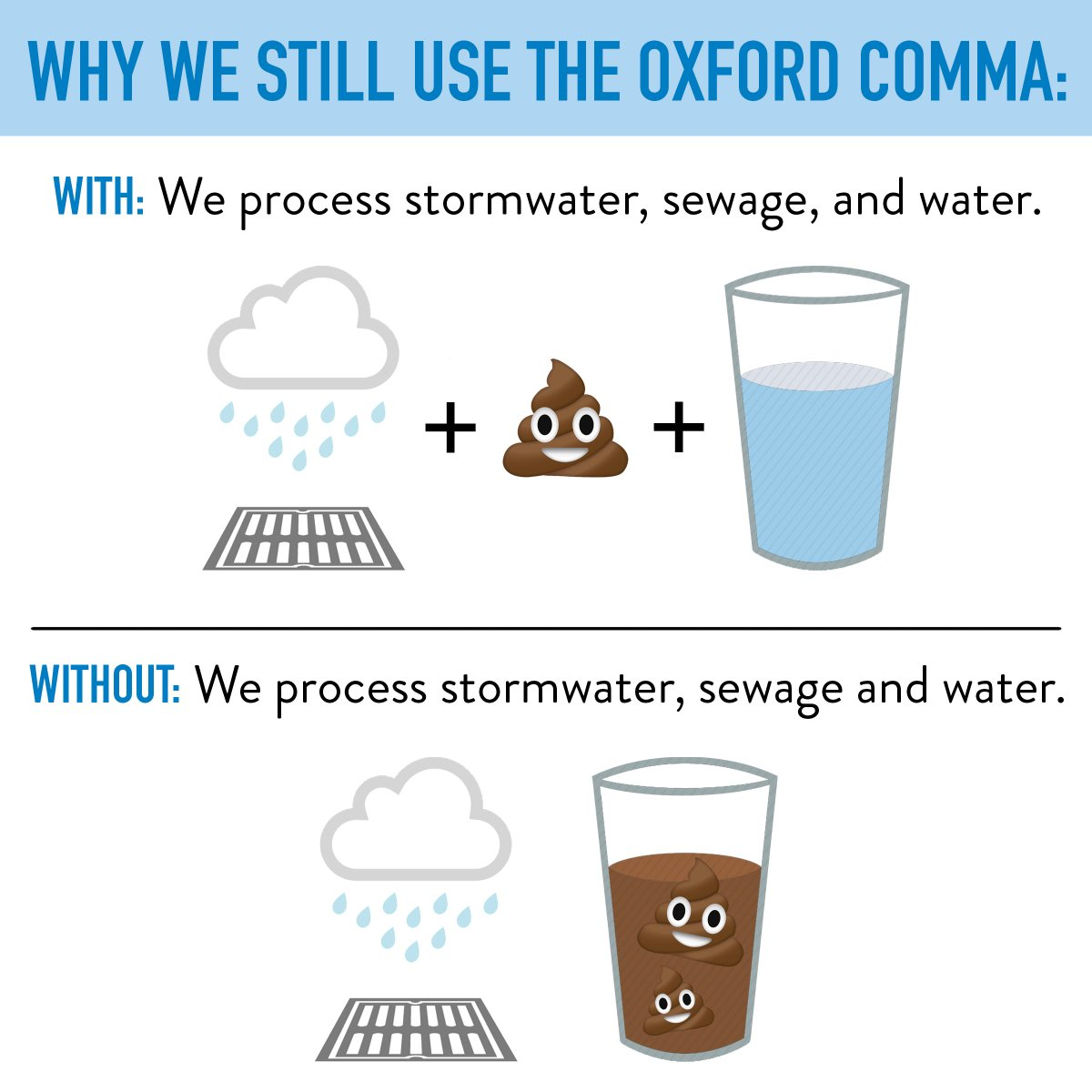 "KC Water on Twitter: ""Why we still use the Oxford Comma ..."