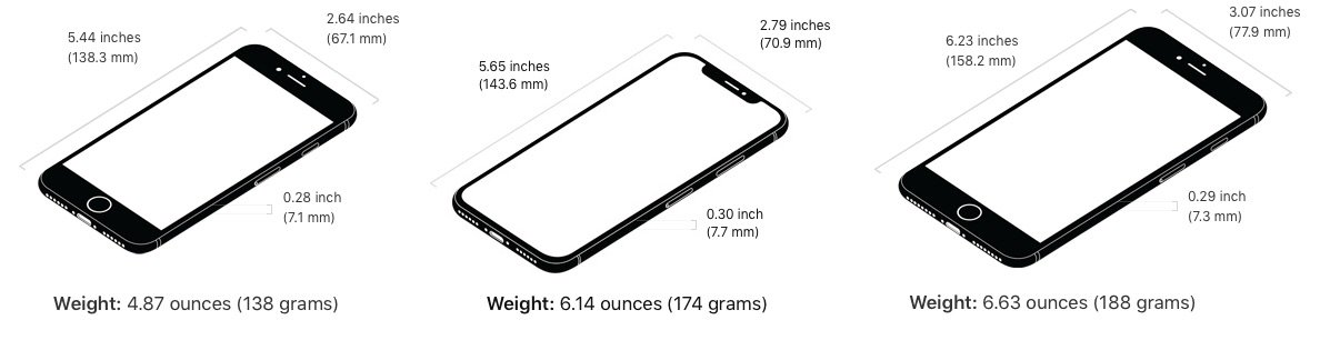 For comparison. iPhone 7, iPhone X, iPhone 7 Plus. X is a little bigger than 7, but decently smaller than 7 Plus. https://t.co/B1JvJhoTnP