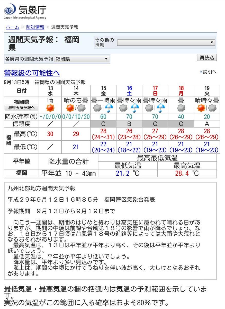 福岡 週間 天気 予報