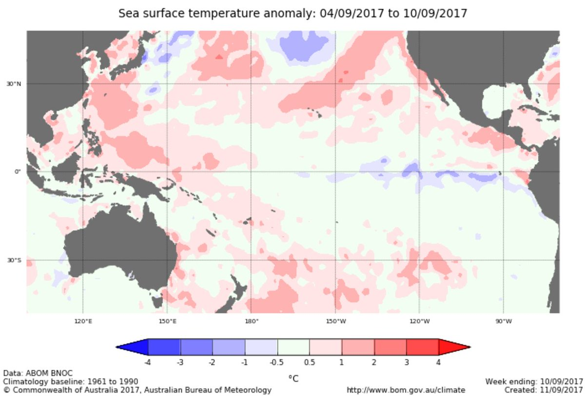 central/east tropical pacific, but is still well within enso-neutral  range  http://www bom gov au/climate/enso/?cid=009tw37  …pic twitter com/5yen14grgv