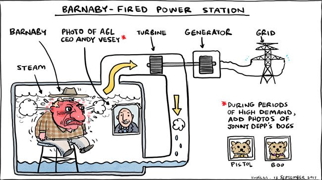 Barnaby-Fired Power Station