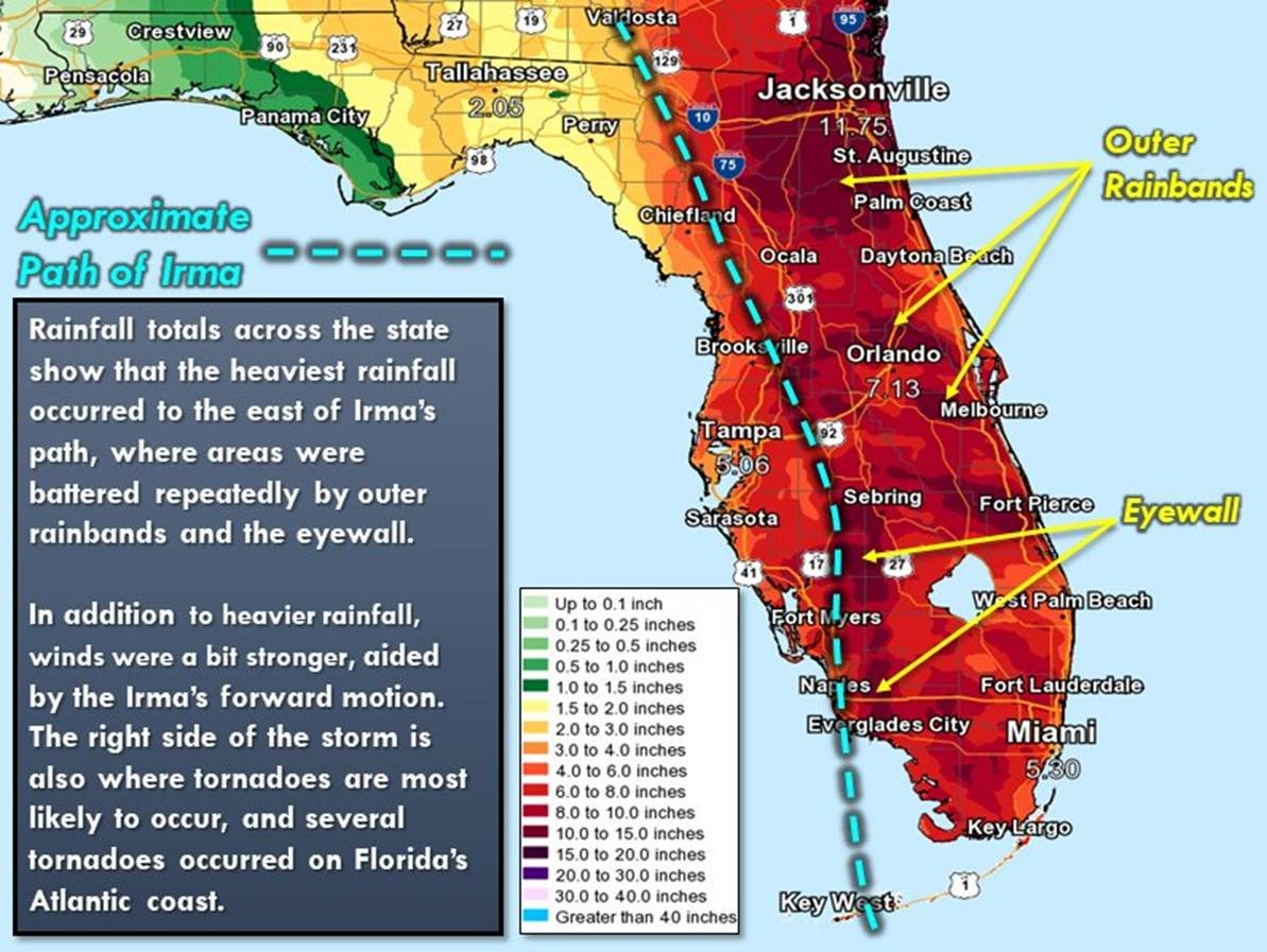 Hurricane jose coming out of its loop east of florida wjax tv further ground verification will follow result in some higher numbers ultimately especially for the keys s florida what pops out is the highest nvjuhfo Image collections