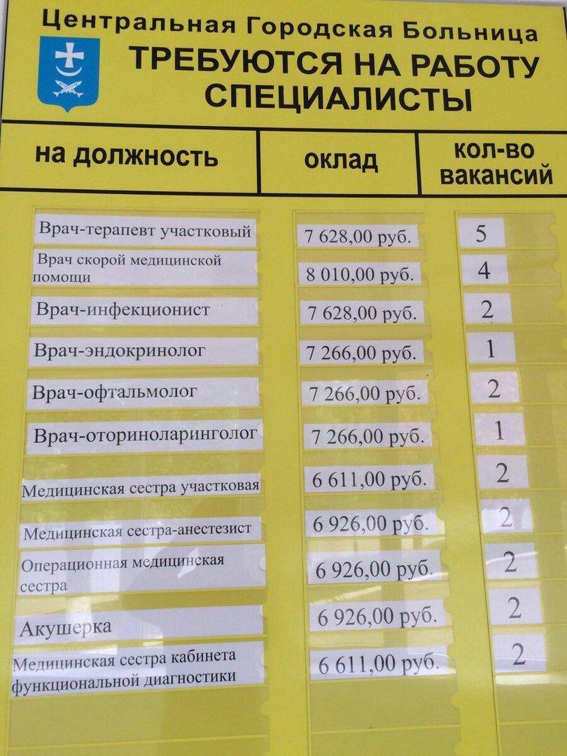 Нехватка медперсонала в оккупированном Крыму: в Судаке катастрофа с кадрами - Цензор.НЕТ 6040