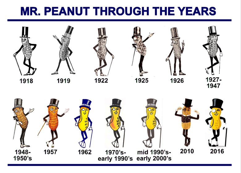 #NationalPeanutDay Latest News Trends Updates Images - judy_armes