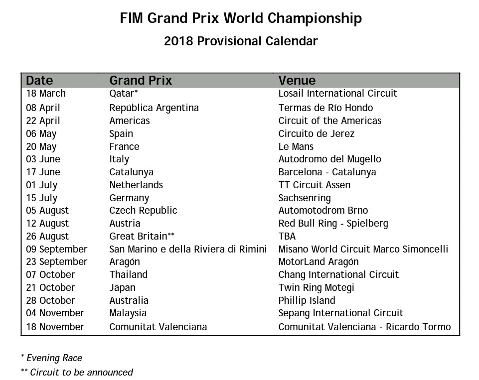 2018 motogp provisonal calendar is out 1st note valencia will be chilly 2nd note uk circuit is still a questionpictwittercomiuvtiyd2zk