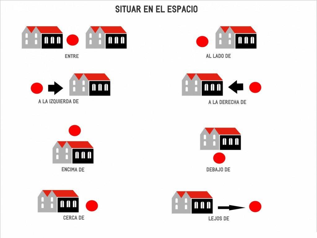 Годовщиной, испанские предлоги в картинках