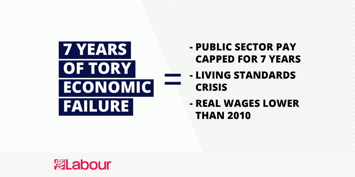 The Tories have delivered nothing but economic failure for the past 7...