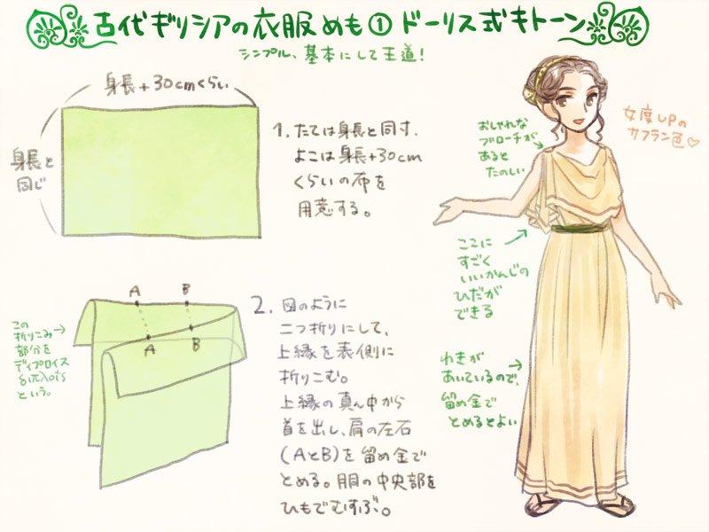 古代ギリシアの布の着方です。本当にただの布なのでみなさんぜひやってみてください!!!!