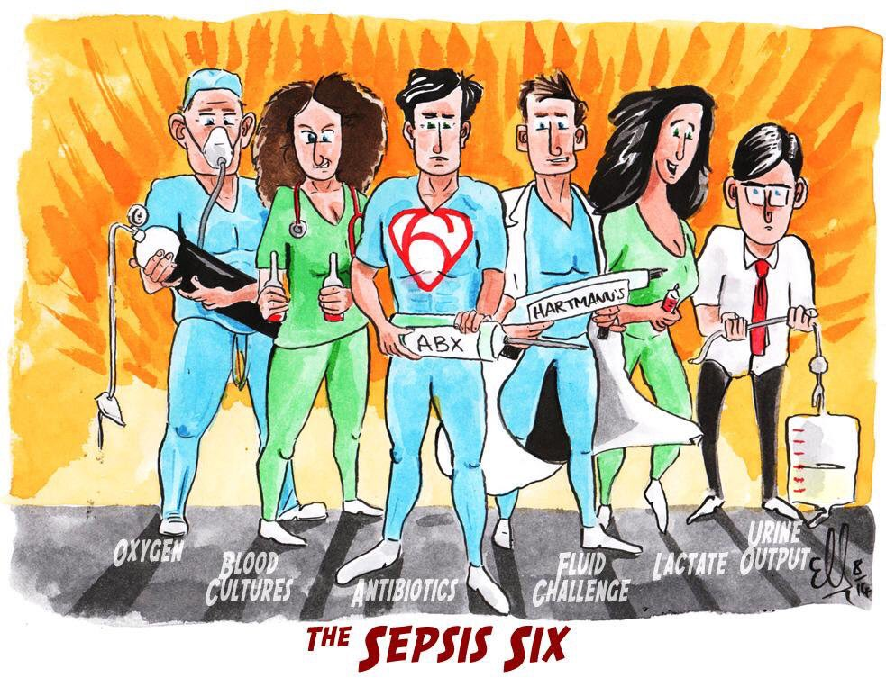 #WorldSepsisDay Stay alert to Sepsis and remember the Sepsis Six! (But don&#39;t drown them in fluid either...!) <br>http://pic.twitter.com/Flxu49hvEG