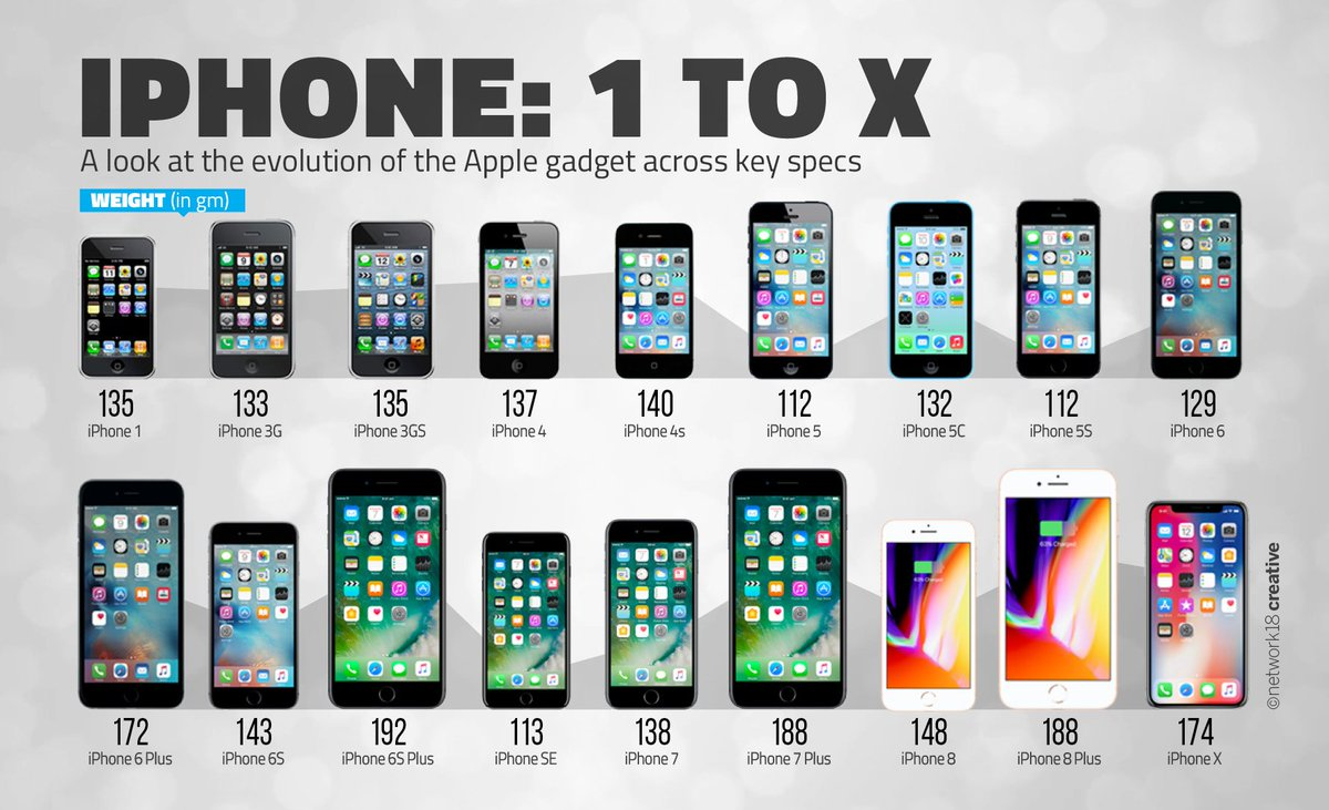1 iphone x