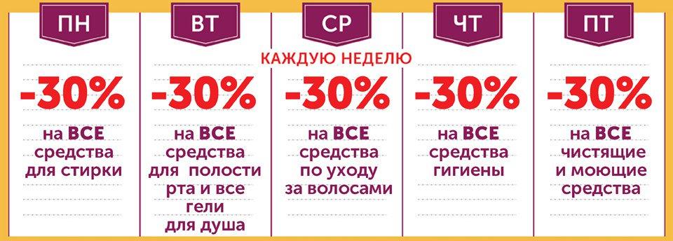Перечень товаров реализуемых через аптечные организации фз 61
