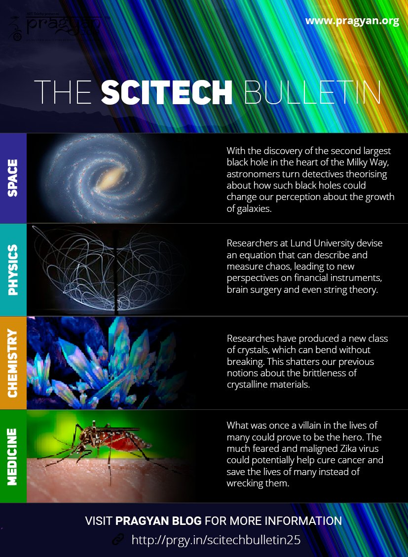 Take a glance at the new developments in #science and #technology from the #Pragyan #SciTech Bulletin 2.5  http:// prgy.in/scitechbulleti n25 &nbsp; … <br>http://pic.twitter.com/AIFNzt0UJ5