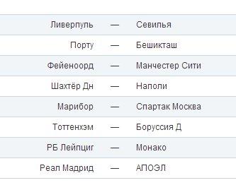 Расписание лиги чемпионов 2012 2013 группы