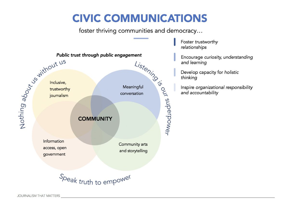 Here&#39;s what we&#39;re talking about. #JTMkudos #engagement #community #pdxengage17 @jtmstream<br>http://pic.twitter.com/ZuZvVLeFlz