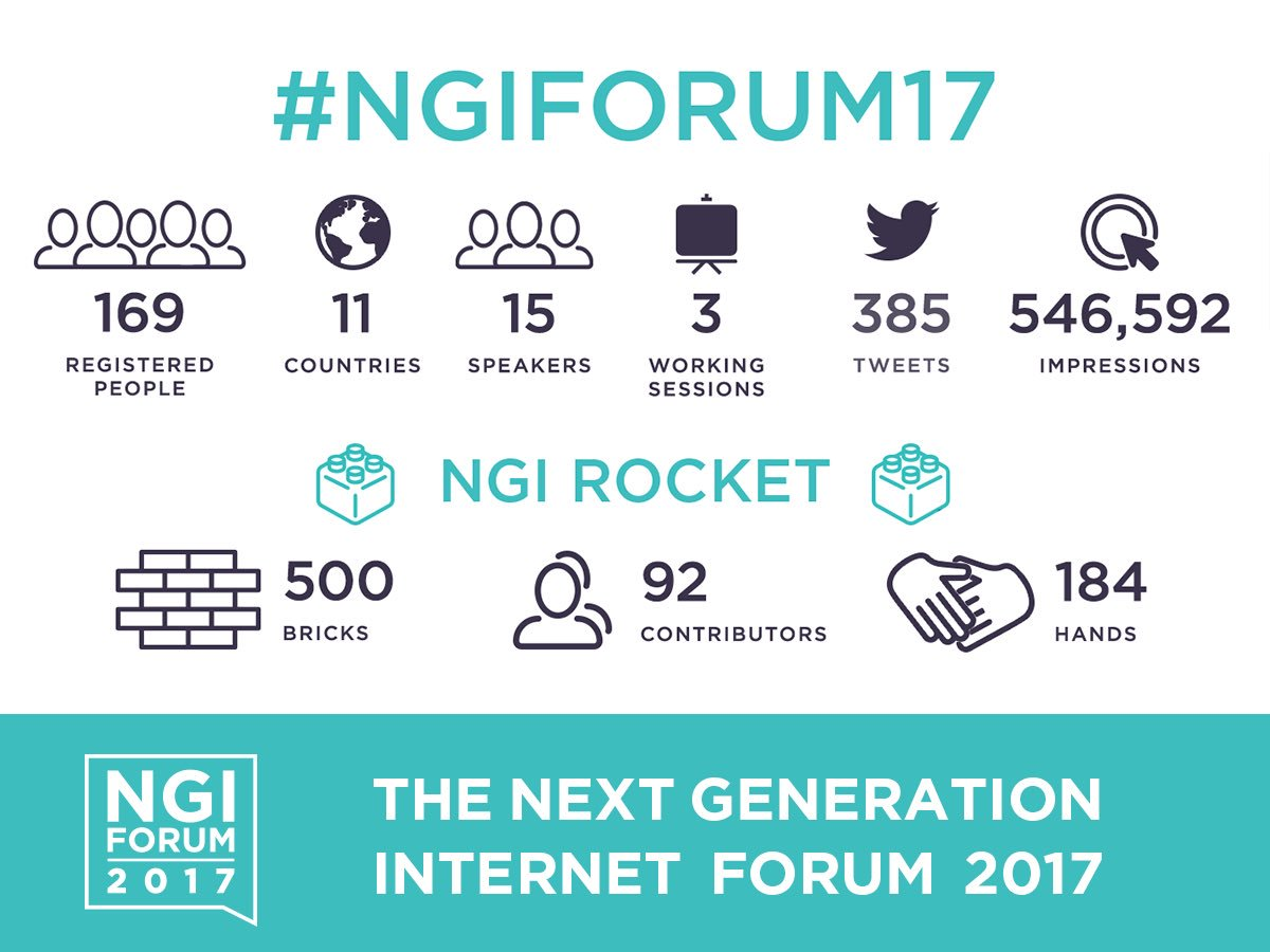 And that&#39;s a wrap! Great day, great host, great moderator and great people. #NGIForum17 @i2CAT @MoniqueCalisti <br>http://pic.twitter.com/eNTKUTk3gz