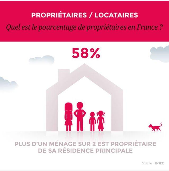 Stephane Plaza Immobilier On Twitter En France 1 Menage