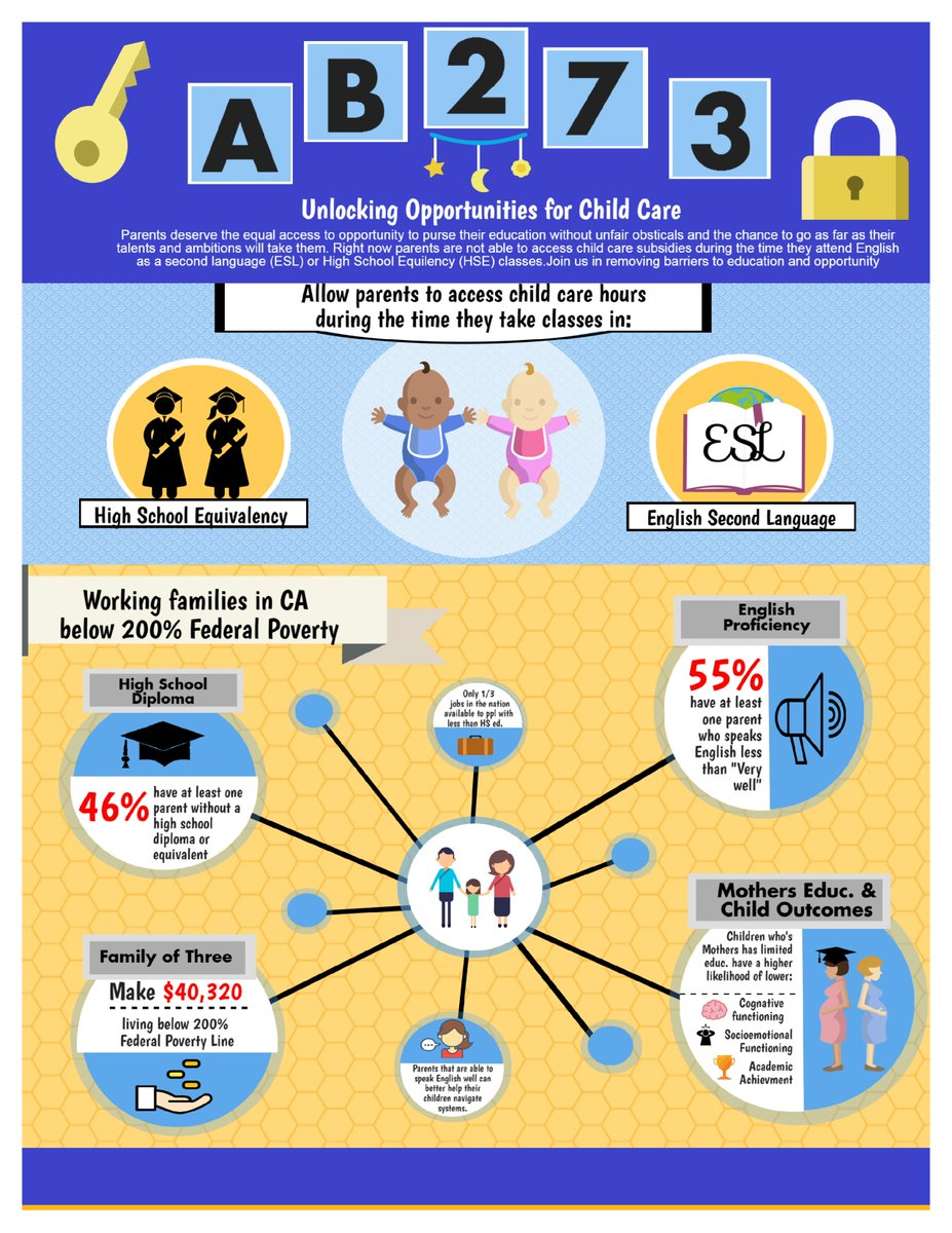 outcome of childcare Archived: information on early childhood education including preschool and child care, reading and learning, assistance for parents and more.