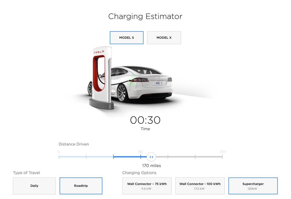 Tesla charges faster than an iPhone https://t.co/0a5Bxe5sd1 https://t.co/FIGNBjCd2c https://t.co/mkzMx28mcB