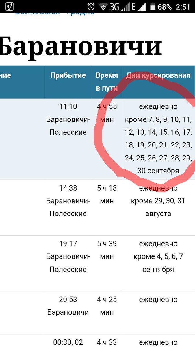 Расписание поездов зубова поляна москва