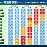 【3連休は日曜、月曜がお出かけ注意】台風18号接近にともなう、今週末の連休への影響を「お出かけ危険度…