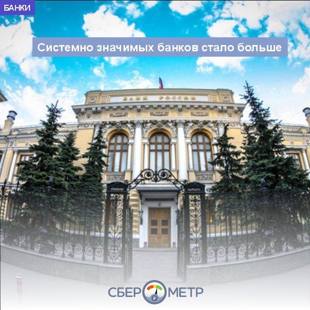 Московский кредитный банк в санкт-петербурге