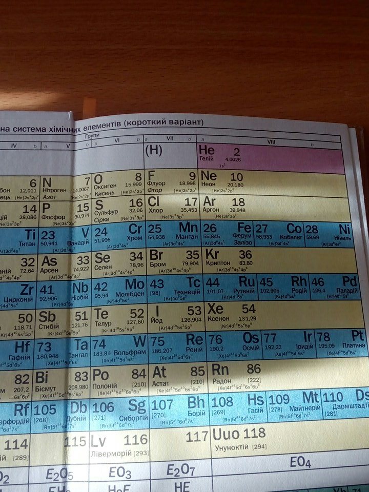 Таблица менделеева презентация по химии 8 класс