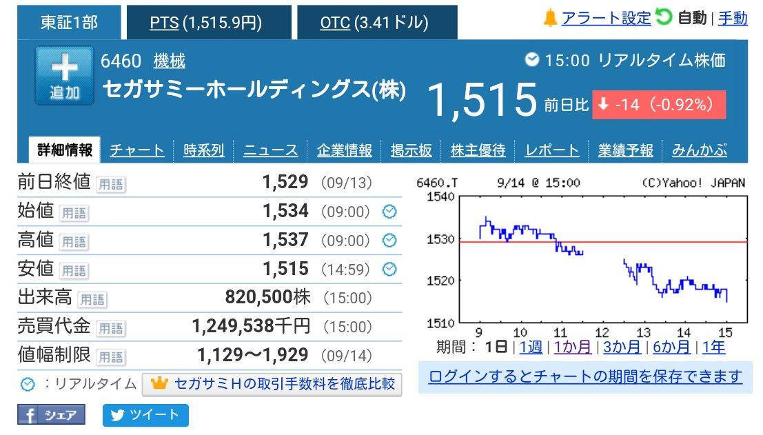 セガサミー 株価