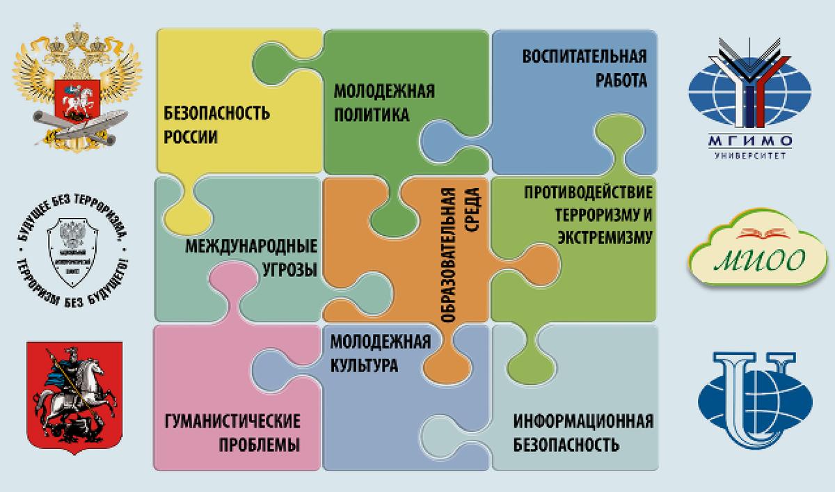 Всероссийский форум topic