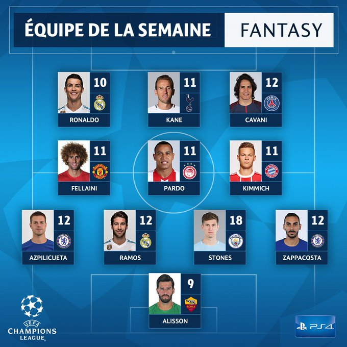 Ligue des Champions : l'équipe type de la semaine... sans Messi