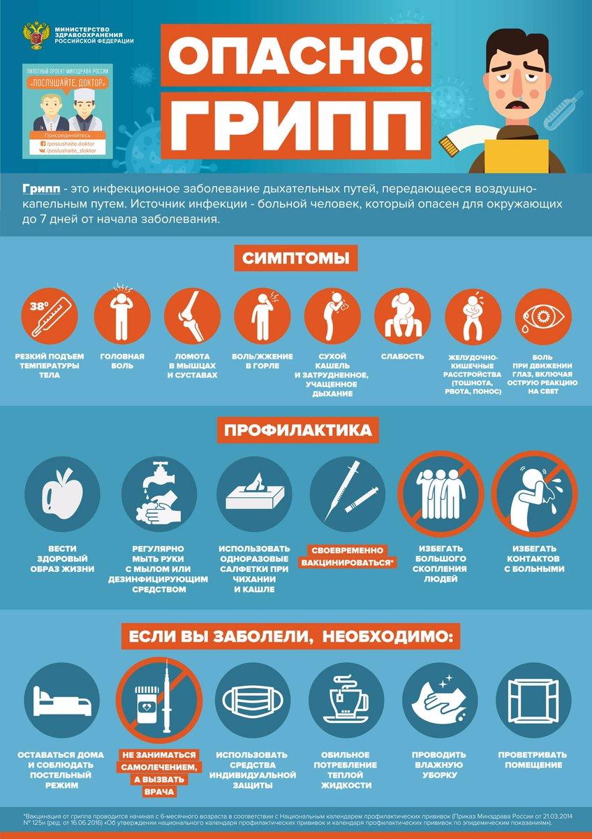 Профилактика гриппа и орви у детей презентация