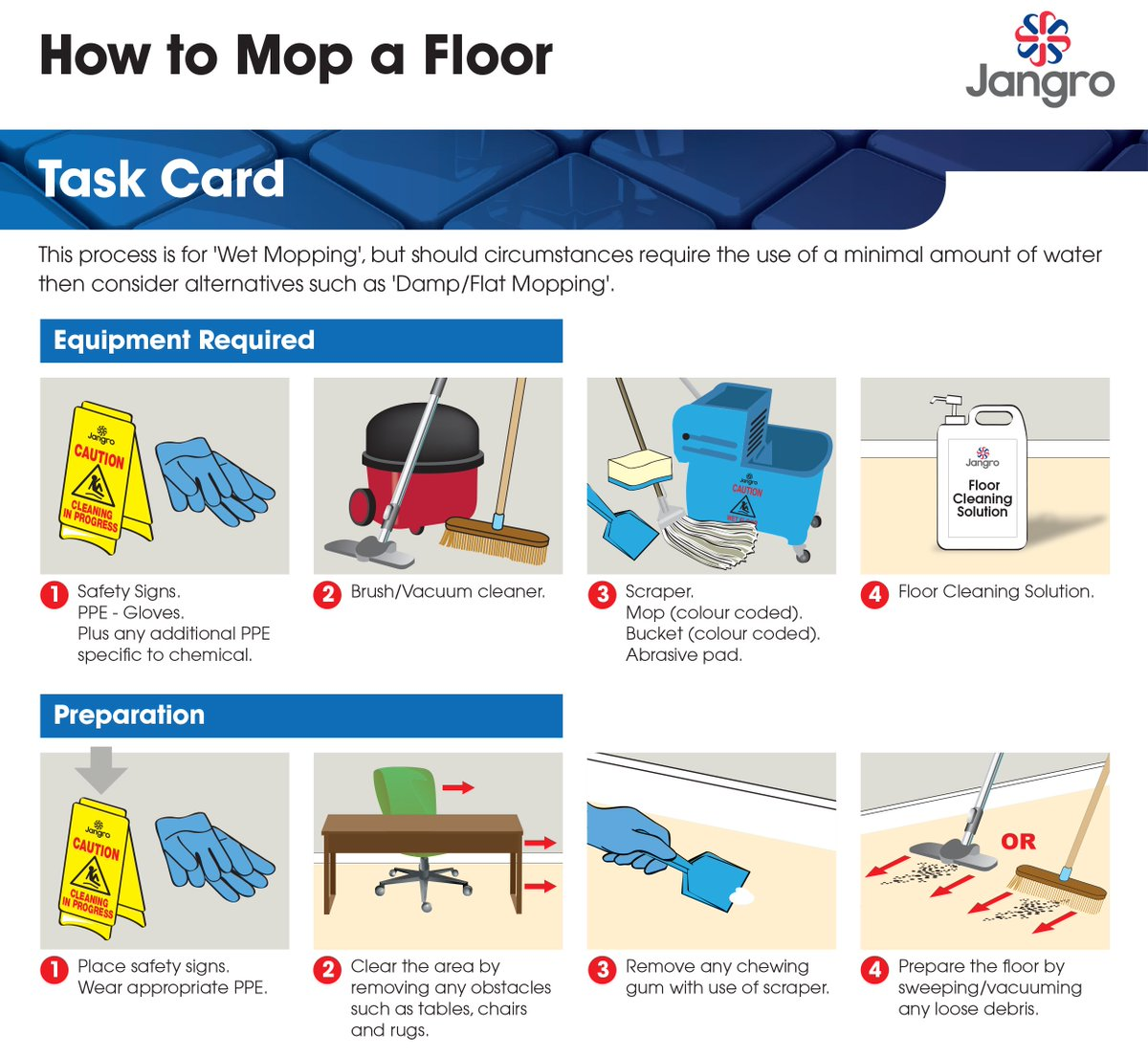 Jangro Ltd On Twitter How Exactly Do You Mop A Floor Correctly