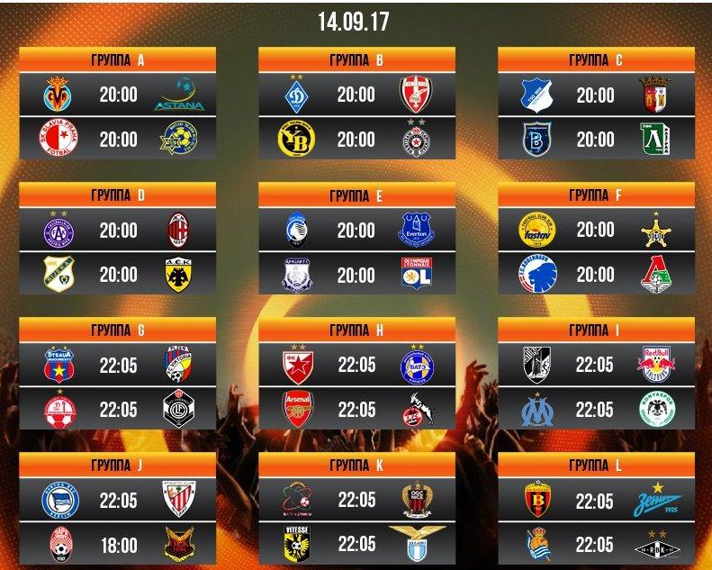 Расписание матчей кубка конфедерации