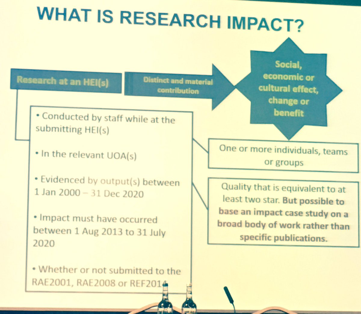 What is research impact? #REFOFE @openforumevents @OU_FASS<br>http://pic.twitter.com/5mhEz2geWo