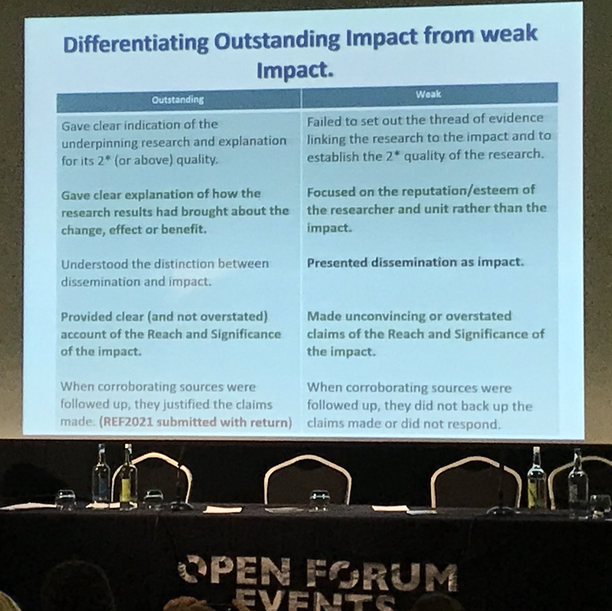 .@Hughmckh on Differentiating Outstanding Impact from Weak Impact #REFOFE <br>http://pic.twitter.com/ydGwfAmyuP
