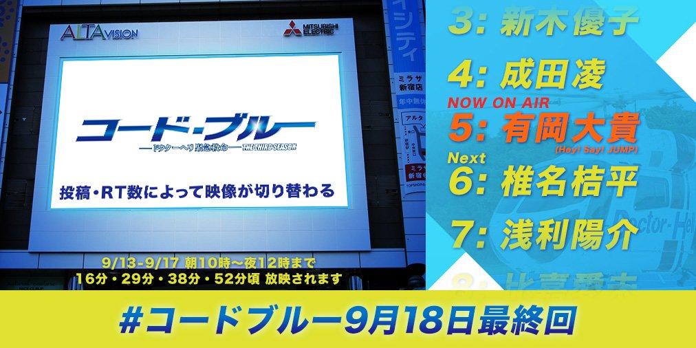 \ 66,000投稿達成 /  新宿ALTAビジョンで、 名取役 #有岡大貴 さんのコメント動画を放映開始   映像は 朝10時から 夜12時まで放映中✨  次は、#椎名桔平  さん のコメント動画です  #コードブルー9月18日最終回 #コード・ブルー